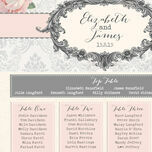 Sweet Vintage Wedding Seating Plan additional 4