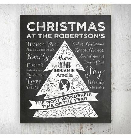 Personalised Chalkboard Christmas Tree Print